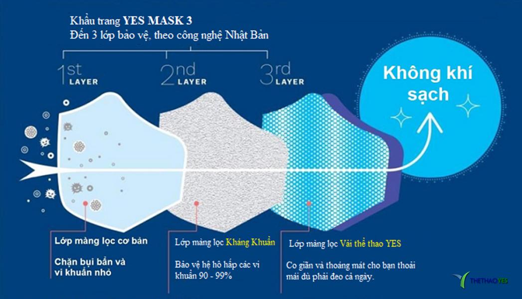 khau-trang-vai-khang-khuan-YES-MASK-3
